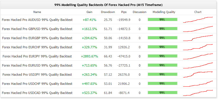 Best broker for forex hacked
